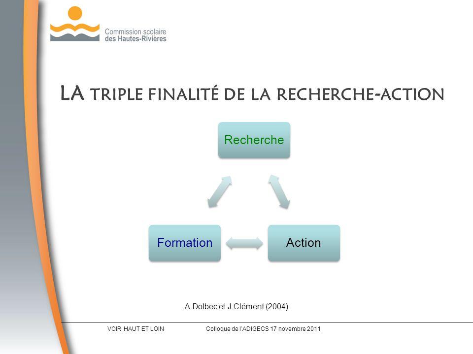 LA TRIPLE FINALITÉ DE LA RECHERCHE - ACTION RechercheActionFormation A.Dolbec et J.Clément (2004) VOIR HAUT ET LOINColloque de lADIGECS 17 novembre 2011