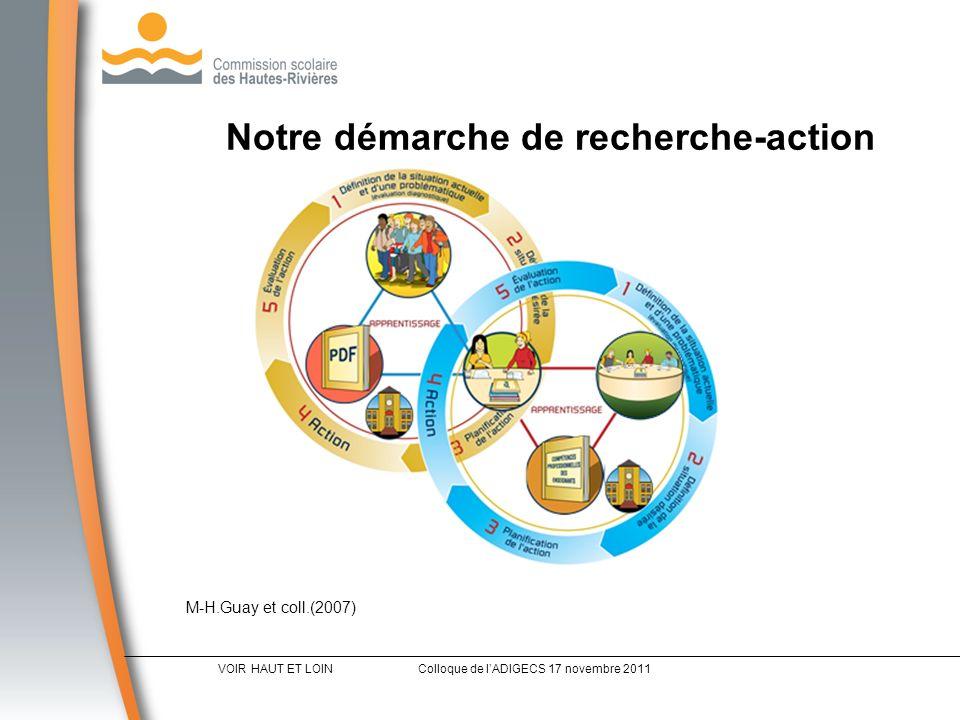 Notre démarche de recherche-action M-H.Guay et coll.(2007) VOIR HAUT ET LOINColloque de lADIGECS 17 novembre 2011