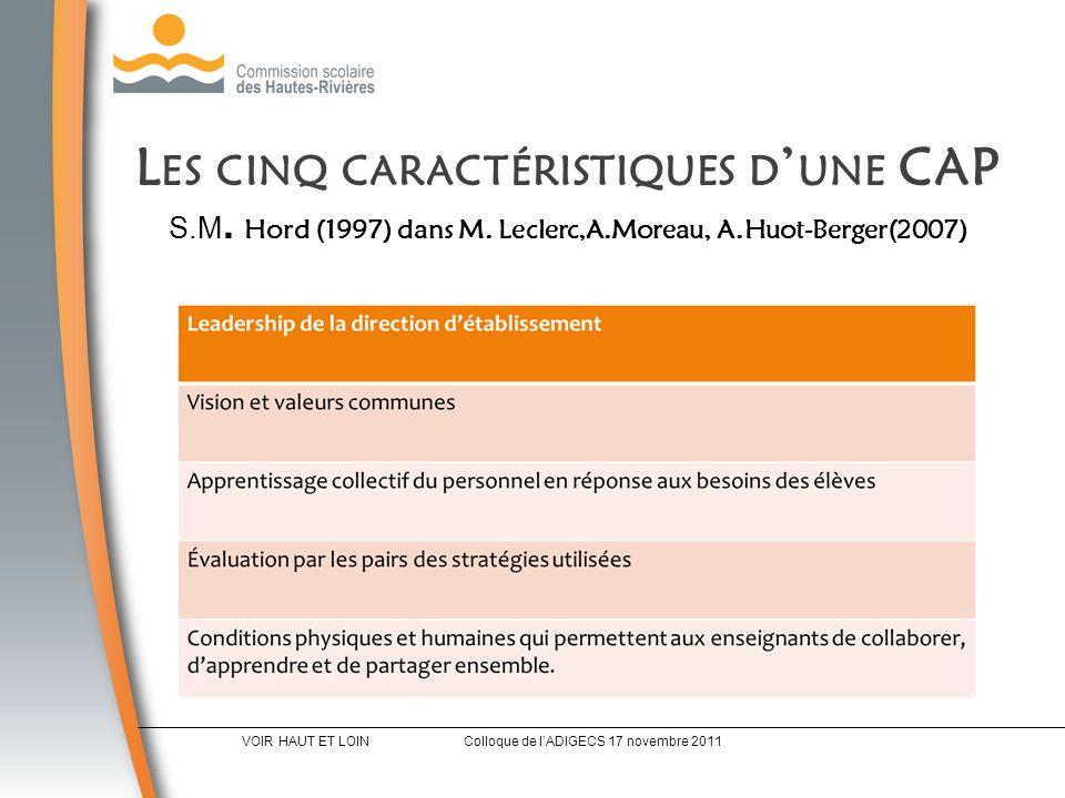 L ES CINQ CARACTÉRISTIQUES D UNE CAP S.M. Hord (1997) dans M. Leclerc,A.Moreau, A.Huot-Berger(2007) VOIR HAUT ET LOINColloque de lADIGECS 17 novembre