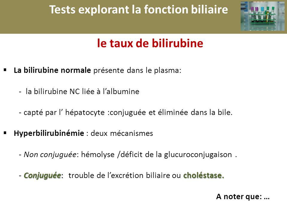 r le taux de bilirubine La bilirubine normale présente dans le plasma: - la bilirubine NC liée à lalbumine - capté par l hépatocyte :conjuguée et élim