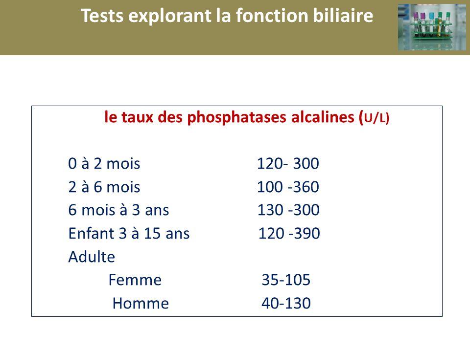 r le taux des phosphatases alcalines ( U/L) 0 à 2 mois 120- 300 2 à 6 mois 100 -360 6 mois à 3 ans 130 -300 Enfant 3 à 15 ans 120 -390 Adulte Femme 35