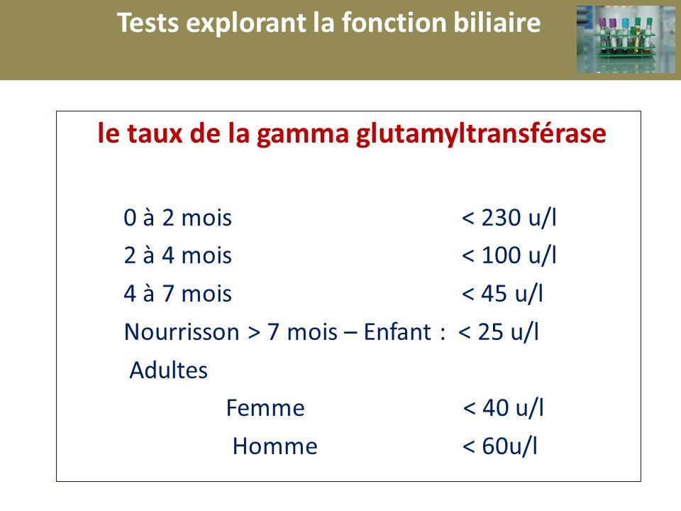 r le taux de la gamma glutamyltransférase 0 à 2 mois < 230 u/l 2 à 4 mois < 100 u/l 4 à 7 mois < 45 u/l Nourrisson > 7 mois – Enfant : < 25 u/l Adulte