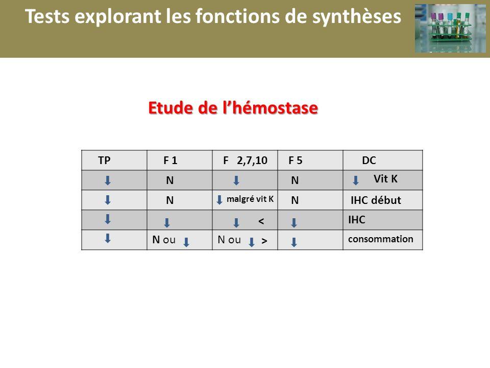 r Etude de lhémostase Tests explorant les fonctions de synthèses TP F 1 F 2,7,10 F 5 DC N N N N IHC début IHC N ou consommation malgré vit K Vit K < >