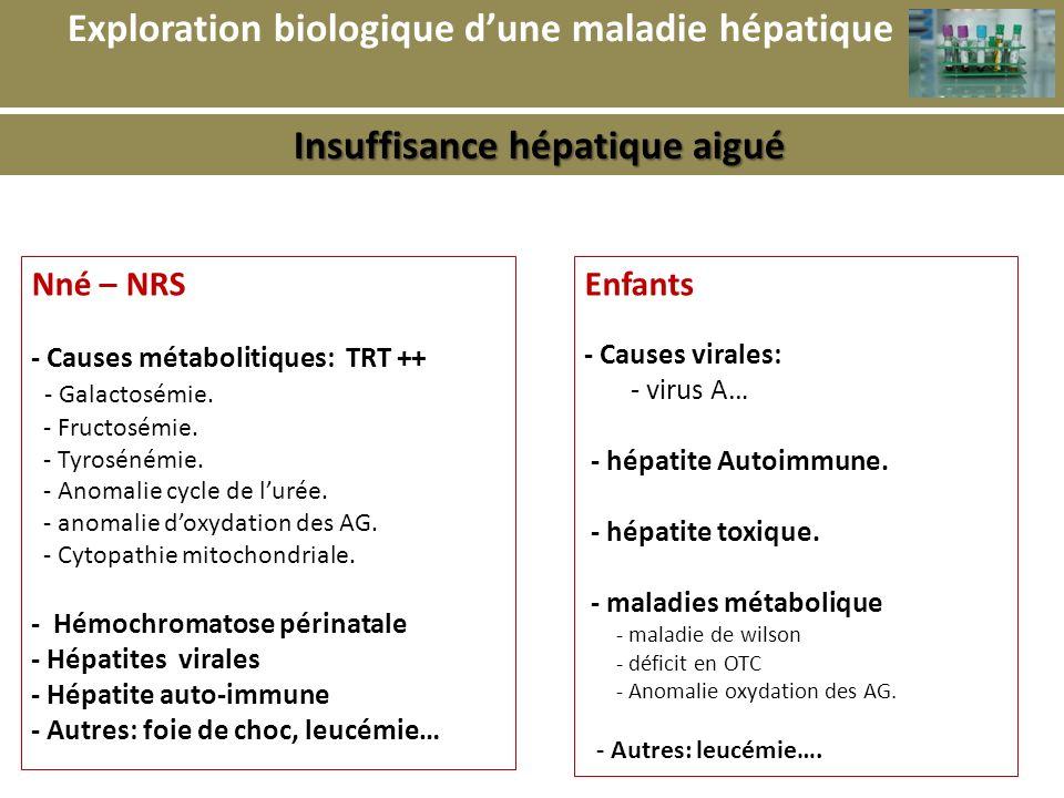 b Exploration biologique dune maladie hépatique Insuffisance hépatique aigué Insuffisance hépatique aigué Nné – NRS - Causes métabolitiques: TRT ++ -