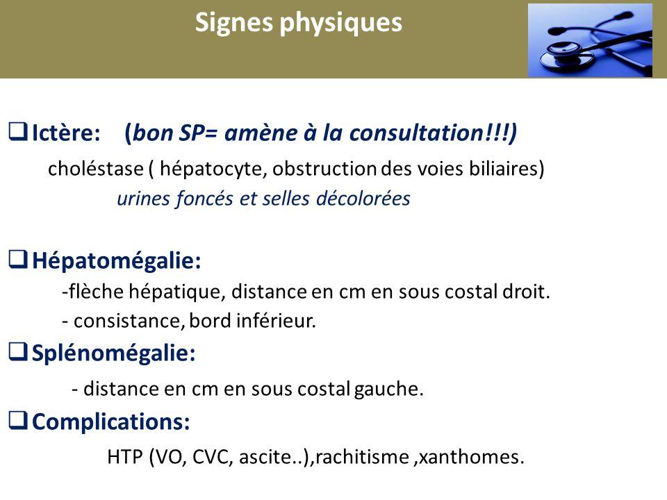 r Ictère: (bon SP= amène à la consultation!!!) choléstase ( hépatocyte, obstruction des voies biliaires) urines foncés et selles décolorées Hépatoméga