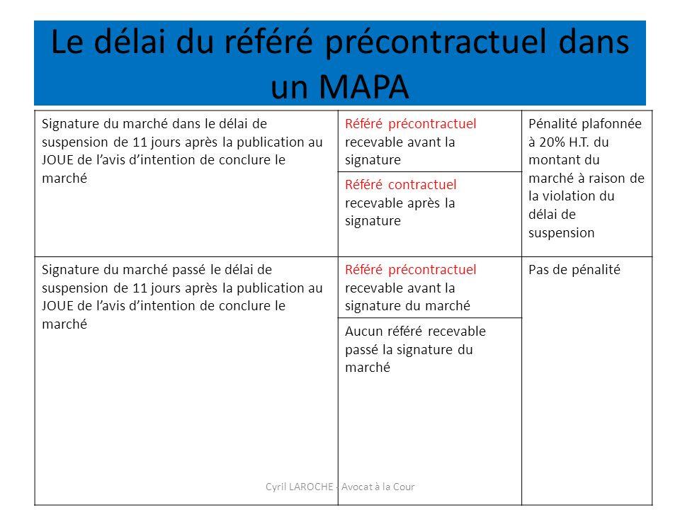 Le délai du référé précontractuel dans un MAPA Signature du marché dans le délai de suspension de 11 jours après la publication au JOUE de lavis dinte