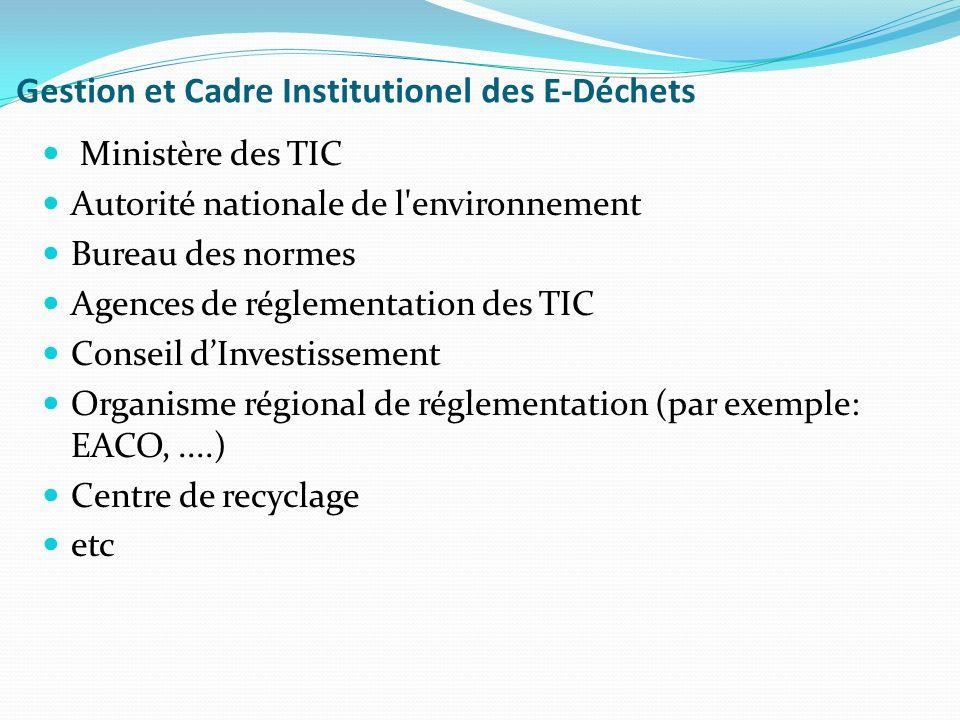 Gestion et Cadre Institutionel des E-Déchets Ministère des TIC Autorité nationale de l environnement Bureau des normes Agences de réglementation des TIC Conseil dInvestissement Organisme régional de réglementation (par exemple: EACO,....) Centre de recyclage etc
