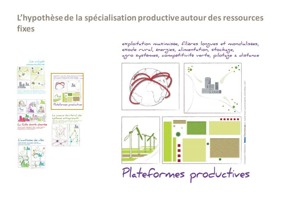 Lhypothèse de la spécialisation productive autour des ressources fixes