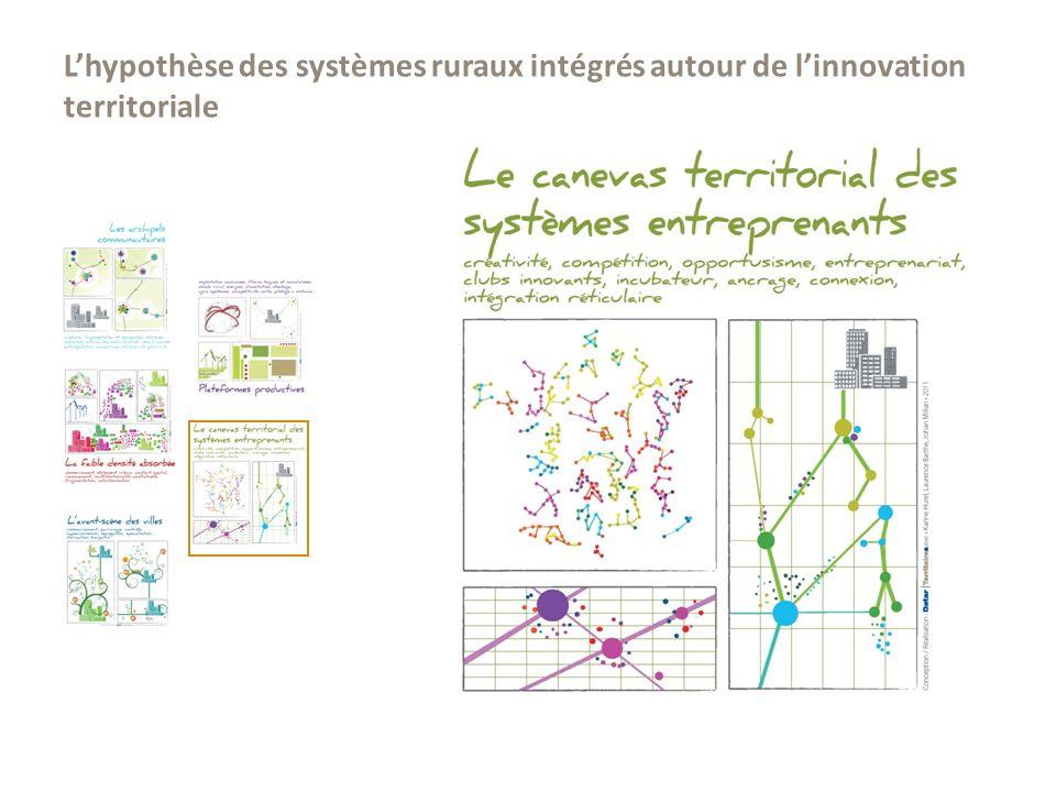 Lhypothèse des systèmes ruraux intégrés autour de linnovation territoriale