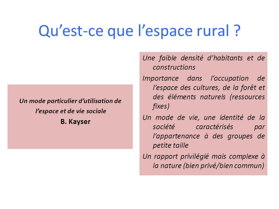 Quest-ce que lespace rural ? Un mode particulier dutilisation de lespace et de vie sociale B. Kayser Une faible densité dhabitants et de constructions