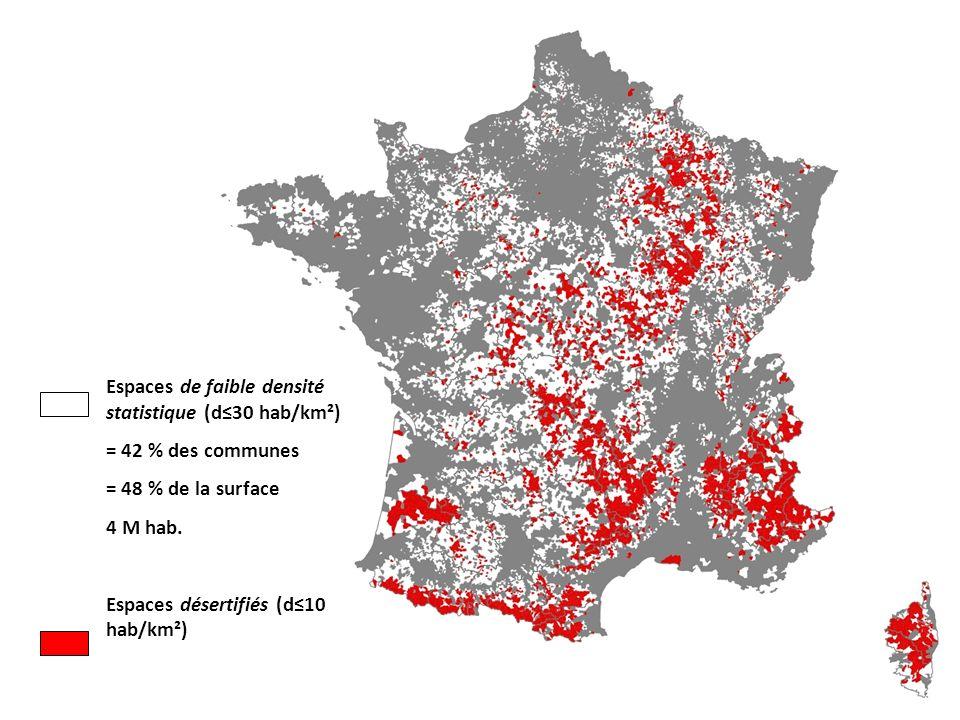 Espaces de faible densité statistique (d30 hab/km²) = 42 % des communes = 48 % de la surface 4 M hab. Espaces désertifiés (d10 hab/km²)
