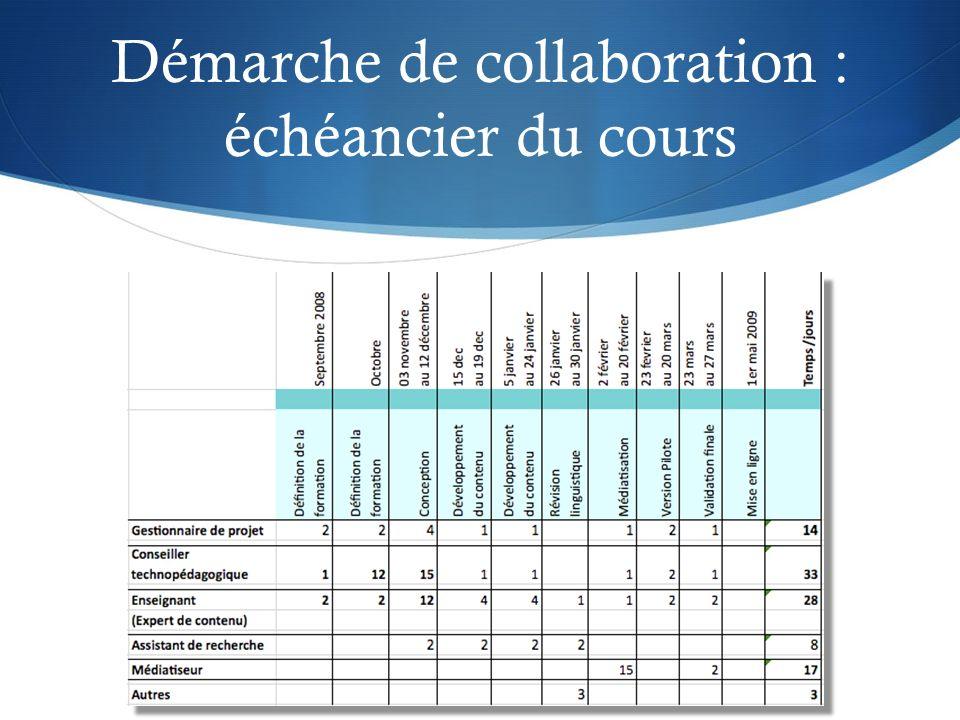 Démarche de collaboration : échéancier du cours