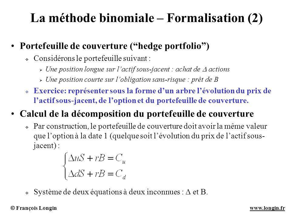 François Longin www.longin.frwww.longin.fr La méthode binomiale – Formalisation (2) Portefeuille de couverture (hedge portfolio) Considérons le portef