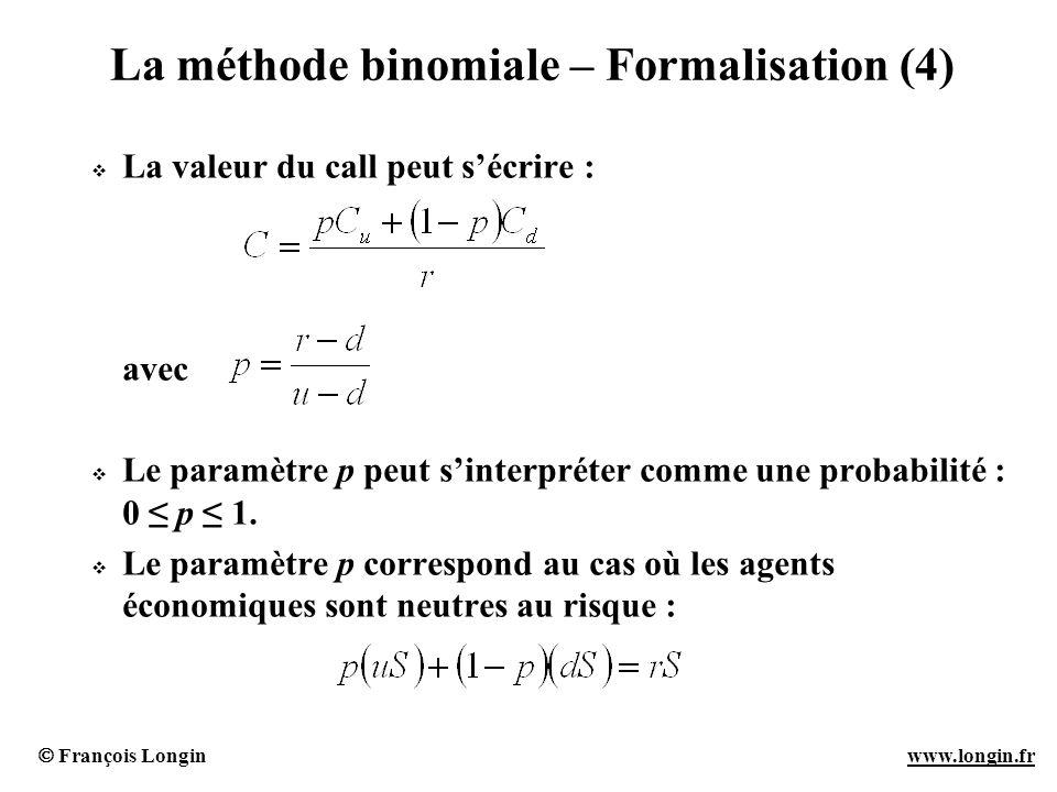François Longin www.longin.frwww.longin.fr La méthode binomiale – Formalisation (4) La valeur du call peut sécrire : avec Le paramètre p peut sinterpr