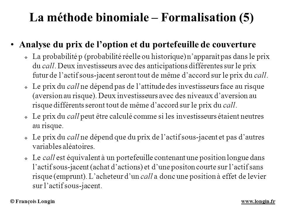 François Longin www.longin.frwww.longin.fr La méthode binomiale – Formalisation (5) Analyse du prix de loption et du portefeuille de couverture La pro