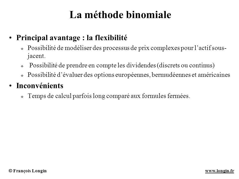 François Longin www.longin.frwww.longin.fr La méthode binomiale Principal avantage : la flexibilité Possibilité de modéliser des processus de prix com