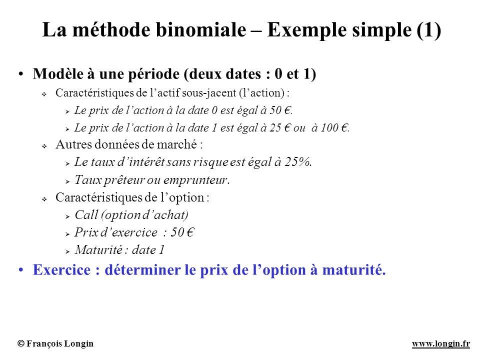 François Longin www.longin.frwww.longin.fr La méthode binomiale – Exemple simple (1) Modèle à une période (deux dates : 0 et 1) Caractéristiques de la