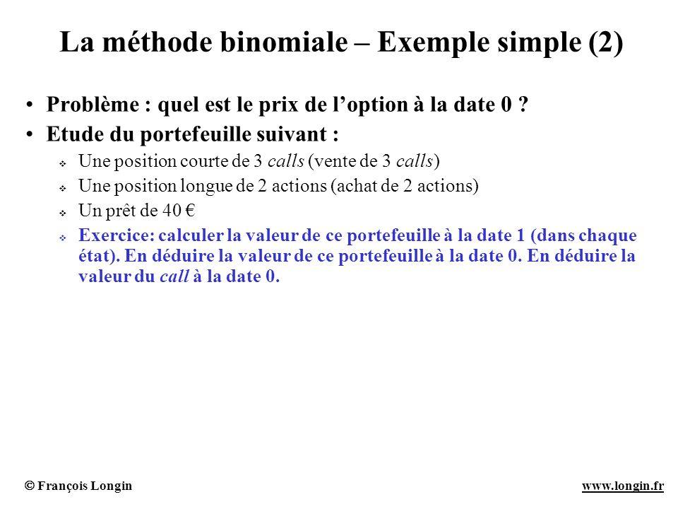 François Longin www.longin.frwww.longin.fr La méthode binomiale – Formalisation (1) Modèle à une période (deux dates : 0 et 1) Notations Le prix de lactif sous-jacent (laction) à la date 0 est noté S.