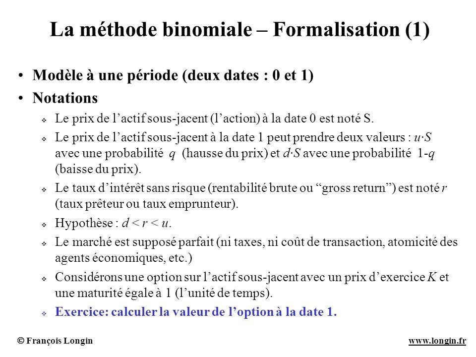 François Longin www.longin.frwww.longin.fr La méthode binomiale – Formalisation (1) Modèle à une période (deux dates : 0 et 1) Notations Le prix de la