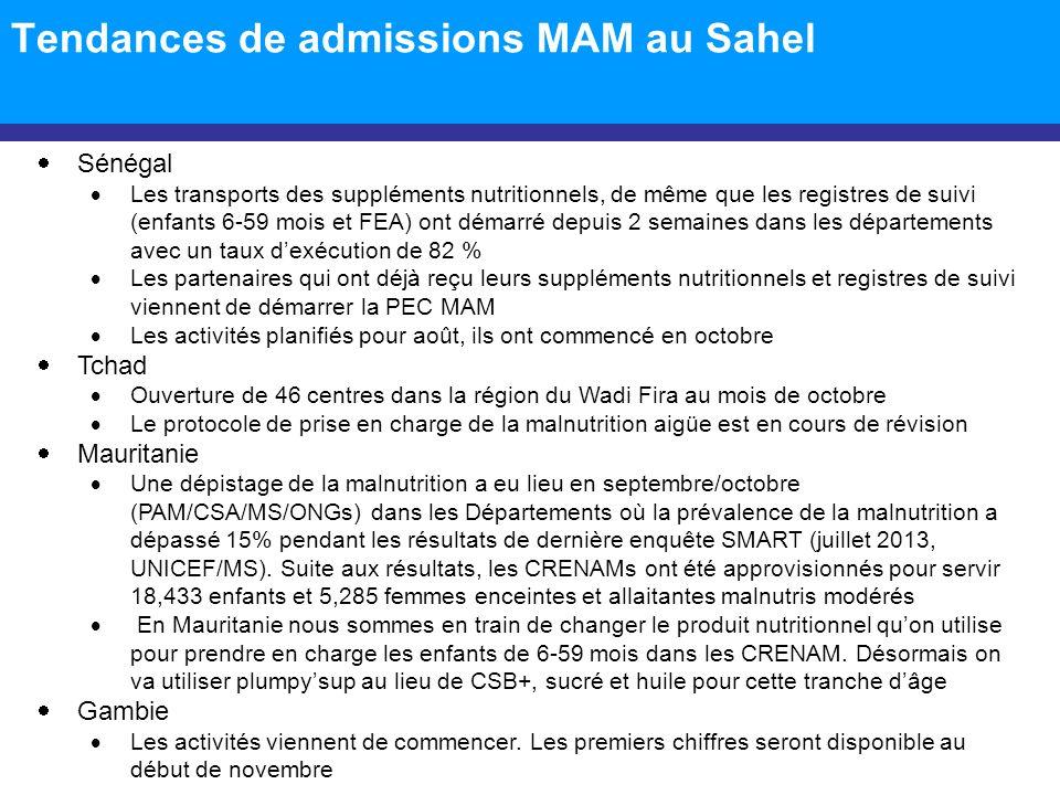 Tendances de admissions MAM au Sahel Sénégal Les transports des suppléments nutritionnels, de même que les registres de suivi (enfants 6-59 mois et FEA) ont démarré depuis 2 semaines dans les départements avec un taux dexécution de 82 % Les partenaires qui ont déjà reçu leurs suppléments nutritionnels et registres de suivi viennent de démarrer la PEC MAM Les activités planifiés pour août, ils ont commencé en octobre Tchad Ouverture de 46 centres dans la région du Wadi Fira au mois de octobre Le protocole de prise en charge de la malnutrition aigüe est en cours de révision Mauritanie Une dépistage de la malnutrition a eu lieu en septembre/octobre (PAM/CSA/MS/ONGs) dans les Départements où la prévalence de la malnutrition a dépassé 15% pendant les résultats de dernière enquête SMART (juillet 2013, UNICEF/MS).