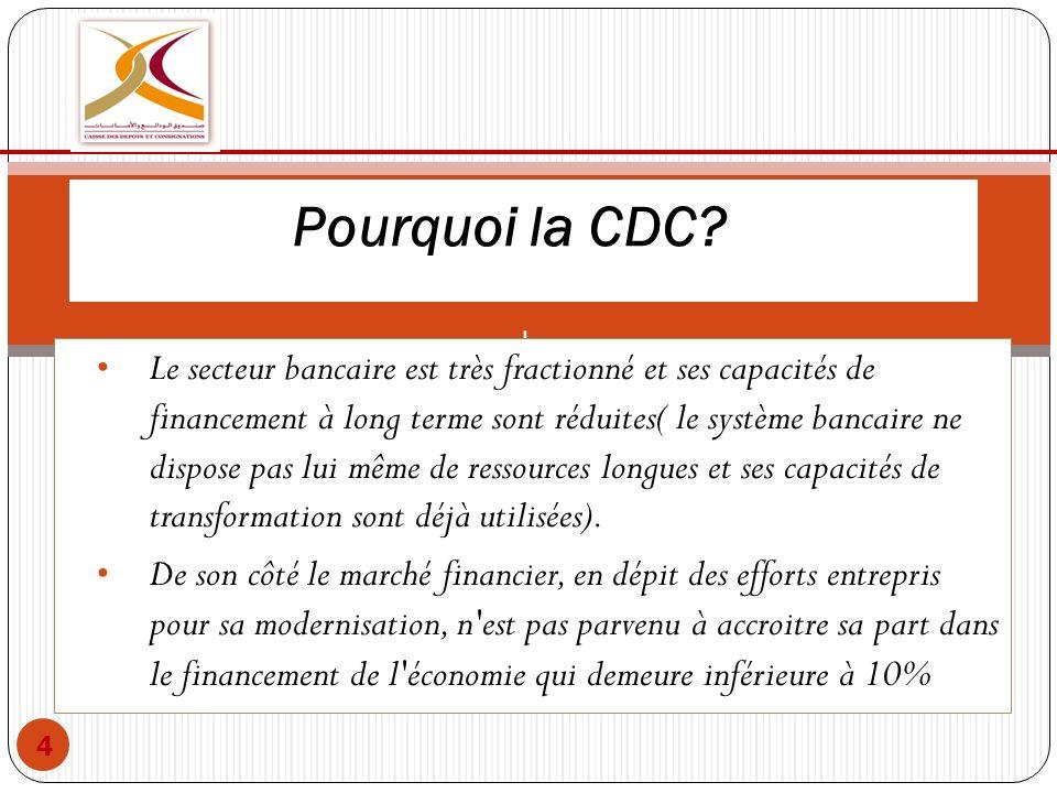 Pourquoi la CDC? l Le secteur bancaire est très fractionné et ses capacités de financement à long terme sont réduites( le système bancaire ne dispose