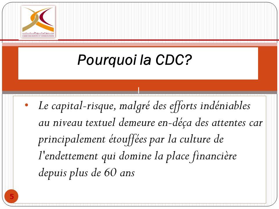 Pourquoi la CDC? l Le capital-risque, malgré des efforts indéniables au niveau textuel demeure en-déça des attentes car principalement étouffées par l