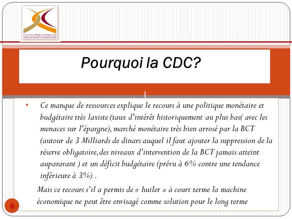 Pourquoi la CDC? l Ce manque de ressources explique le recours à une politique monétaire et budgétaire très laxiste (taux d'intérêt historiquement au