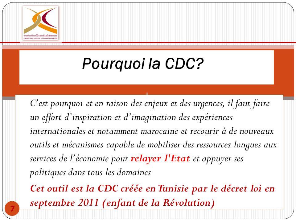 Mission et métiers de la CDC .