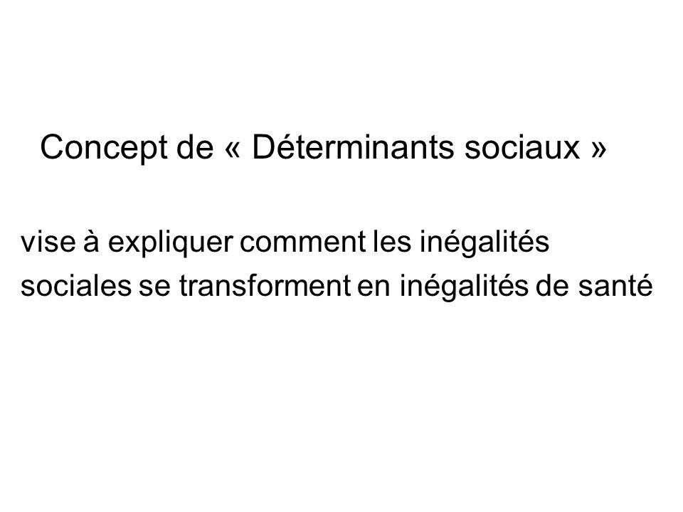 Concept de « Déterminants sociaux » vise à expliquer comment les inégalités sociales se transforment en inégalités de santé