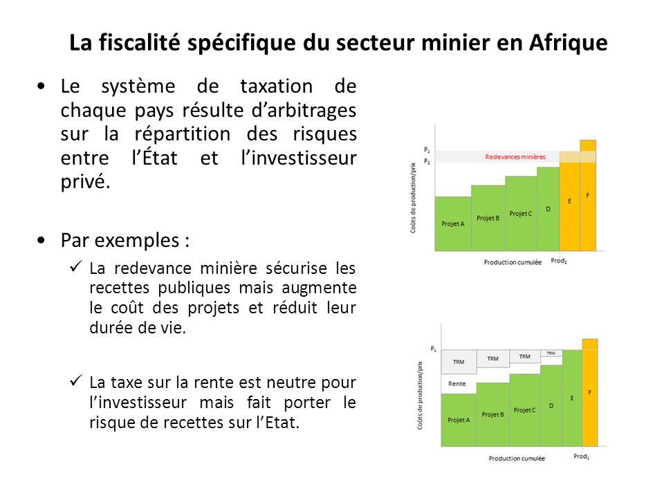 La fiscalité spécifique du secteur minier en Afrique Le système de taxation de chaque pays résulte darbitrages sur la répartition des risques entre lÉtat et linvestisseur privé.