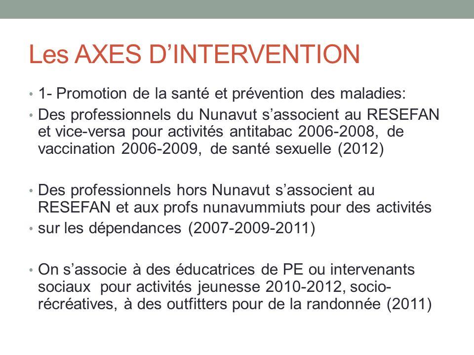 Les AXES DINTERVENTION 1- Promotion de la santé et prévention des maladies: Des professionnels du Nunavut sassocient au RESEFAN et vice-versa pour act