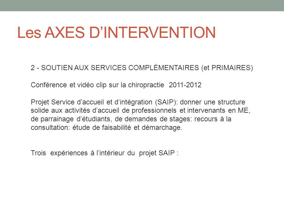 Les AXES DINTERVENTION 2 - SOUTIEN AUX SERVICES COMPLÉMENTAIRES (et PRIMAIRES) Conférence et vidéo clip sur la chiropractie 2011-2012 Projet Service d