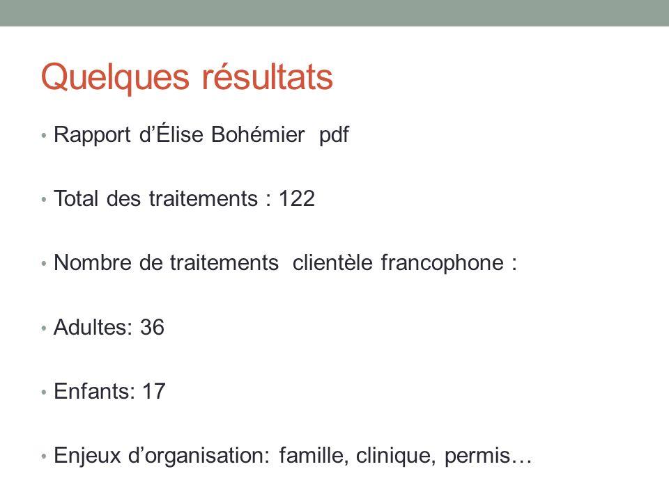 Quelques résultats Rapport dÉlise Bohémier pdf Total des traitements : 122 Nombre de traitements clientèle francophone : Adultes: 36 Enfants: 17 Enjeu