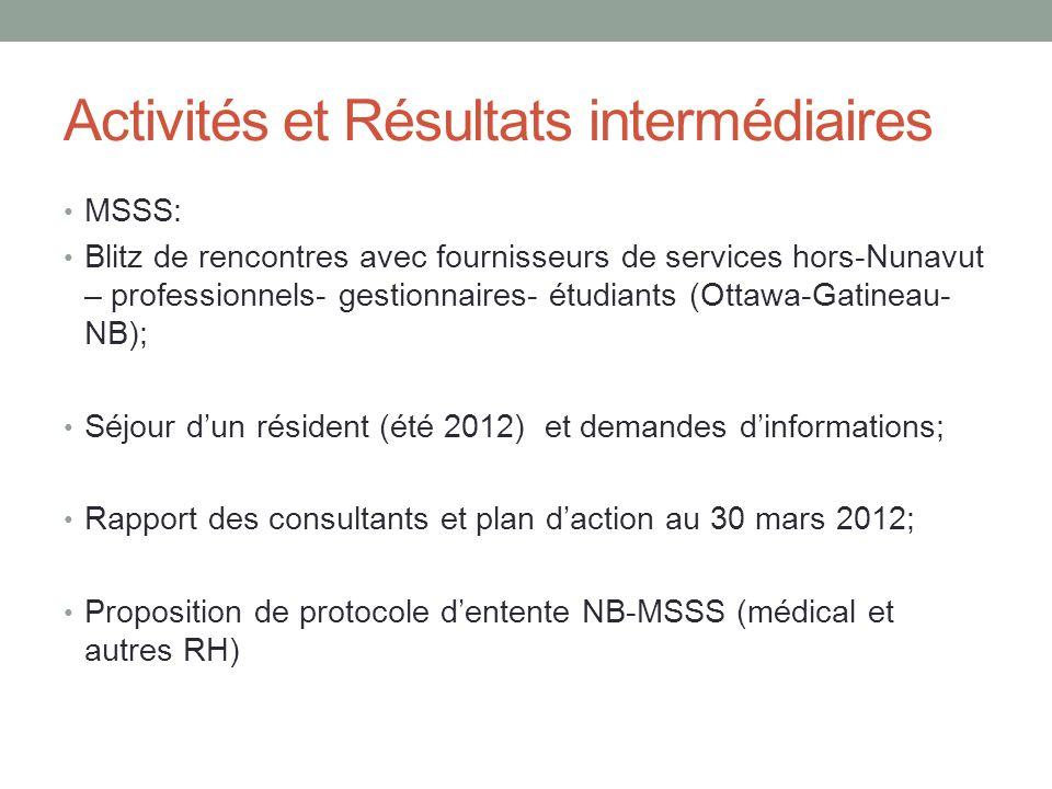Activités et Résultats intermédiaires MSSS: Blitz de rencontres avec fournisseurs de services hors-Nunavut – professionnels- gestionnaires- étudiants