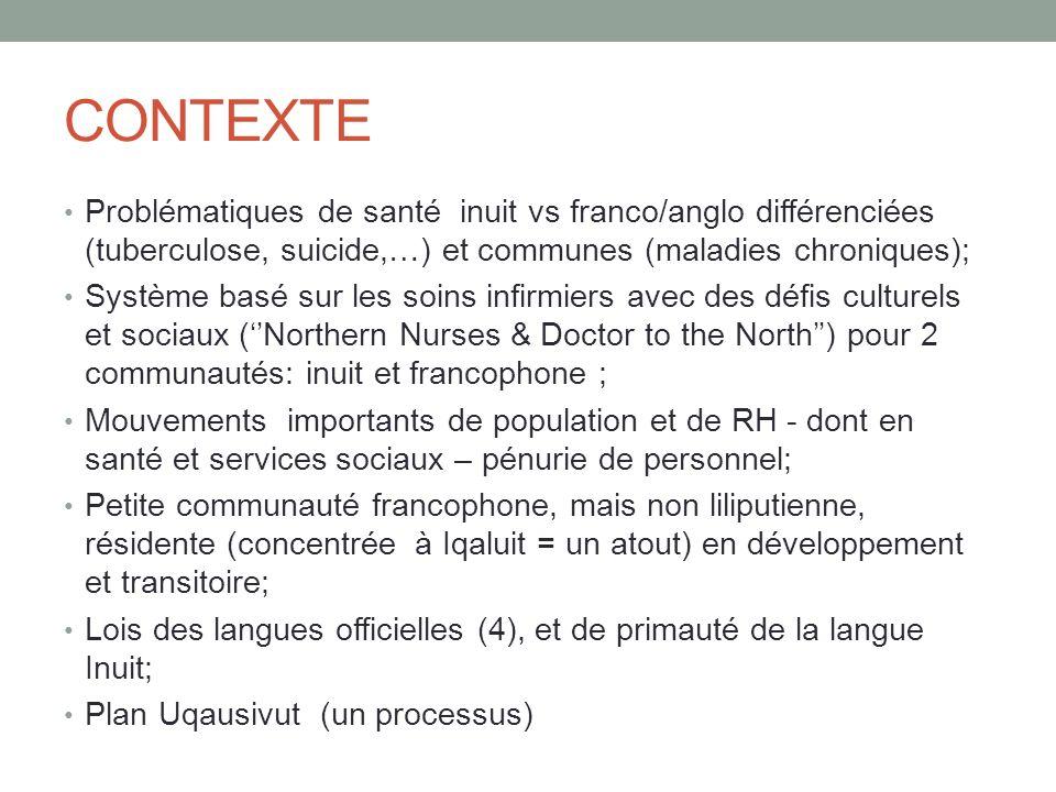CONTEXTE Problématiques de santé inuit vs franco/anglo différenciées (tuberculose, suicide,…) et communes (maladies chroniques); Système basé sur les