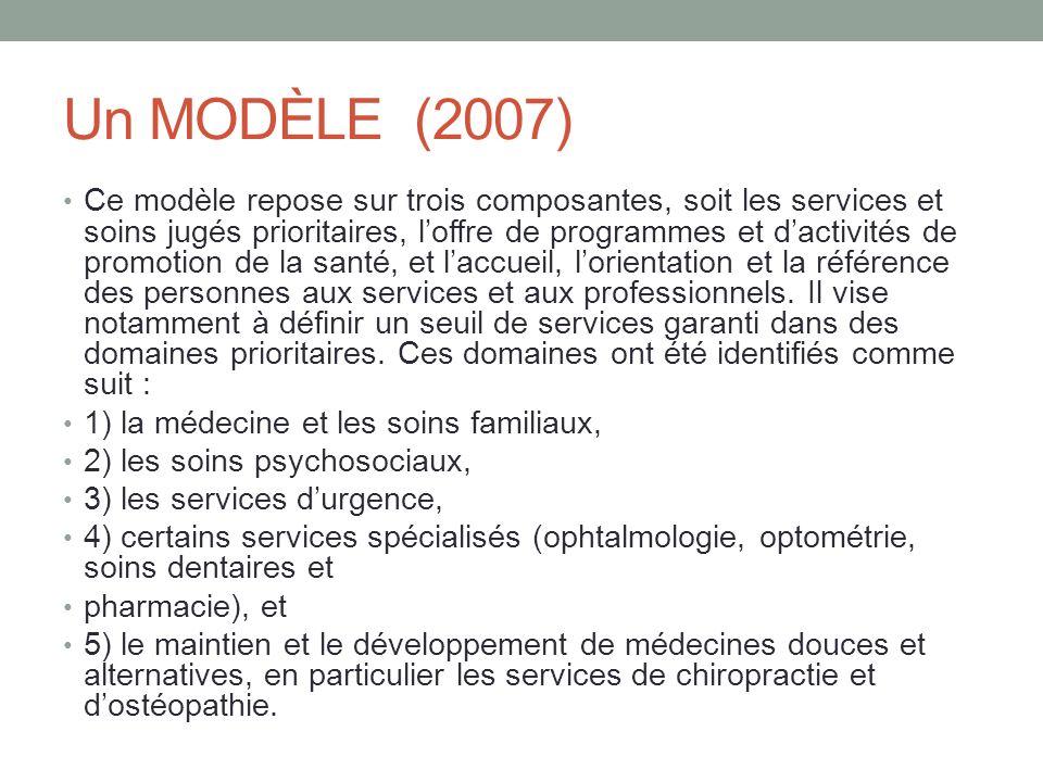 Un MODÈLE (2007) Ce modèle repose sur trois composantes, soit les services et soins jugés prioritaires, loffre de programmes et dactivités de promotion de la santé, et laccueil, lorientation et la référence des personnes aux services et aux professionnels.