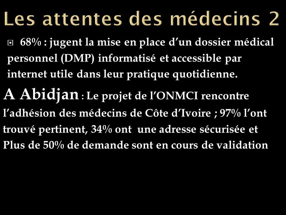 68% : jugent la mise en place dun dossier médical personnel (DMP) informatisé et accessible par internet utile dans leur pratique quotidienne.