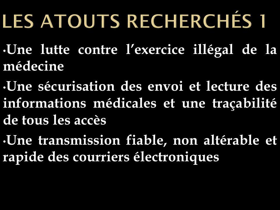 Une lutte contre lexercice illégal de la médecine Une sécurisation des envoi et lecture des informations médicales et une traçabilité de tous les accès Une transmission fiable, non altérable et rapide des courriers électroniques