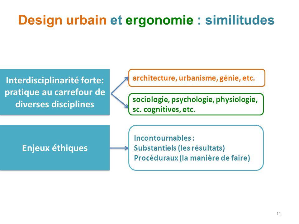 Design urbain et ergonomie : similitudes Enjeux éthiques Incontournables : Substantiels (les résultats) Procéduraux (la manière de faire) Interdisciplinarité forte: pratique au carrefour de diverses disciplines architecture, urbanisme, génie, etc.