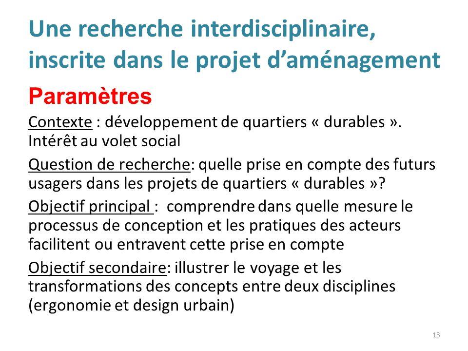 Une recherche interdisciplinaire, inscrite dans le projet daménagement Paramètres Contexte : développement de quartiers « durables ».