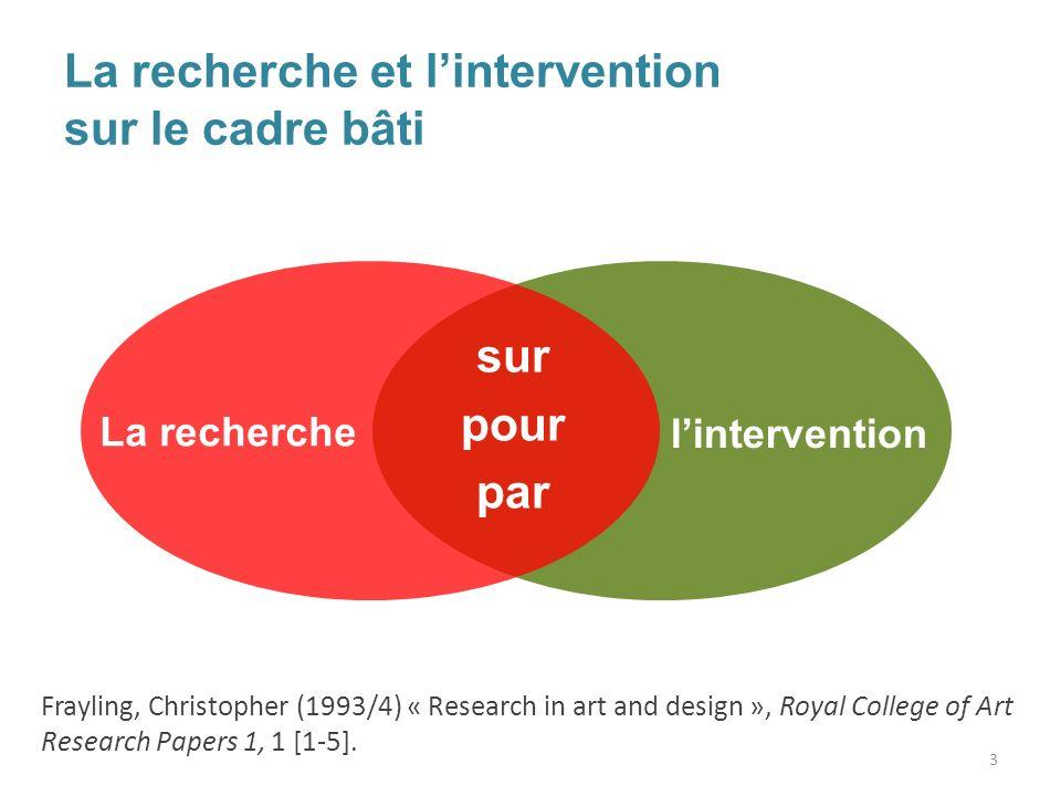 Une recherche interdisciplinaire, inscrite dans le projet daménagement Design urb.