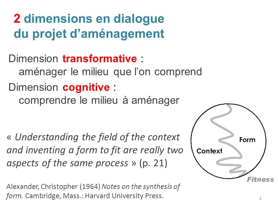 2 dimensions en dialogue du projet daménagement « Quand quelquun réfléchit sur laction, il devient un chercheur dans un contexte de pratique.