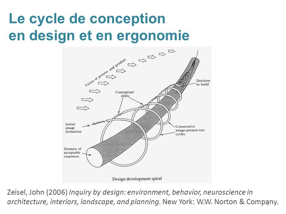 Le cycle de conception en design et en ergonomie Daniellou, François (1999) Le statut de la pratique et des connaissances dans lintervention ergonomique de conception.