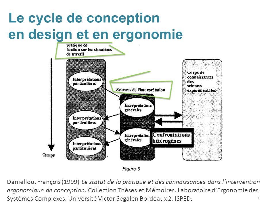 Ancrages paradigmatiques constructivistes PROJET Adapté de Guba, Egon G., et Lincoln, Yvonna S.