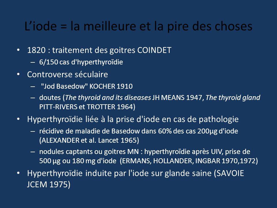 1820 : traitement des goitres COINDET – 6/150 cas d'hyperthyroïdie Controverse séculaire –