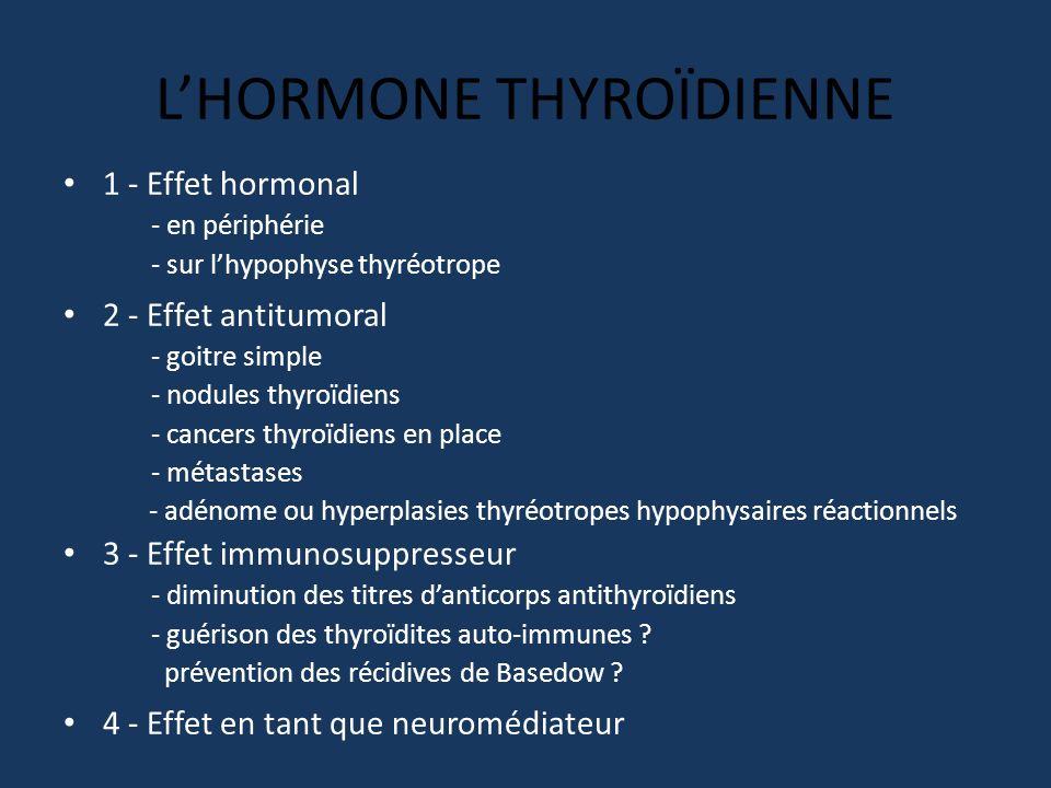 LHORMONE THYROÏDIENNE 1 - Effet hormonal - en périphérie - sur lhypophyse thyréotrope 2 - Effet antitumoral - goitre simple - nodules thyroïdiens - ca