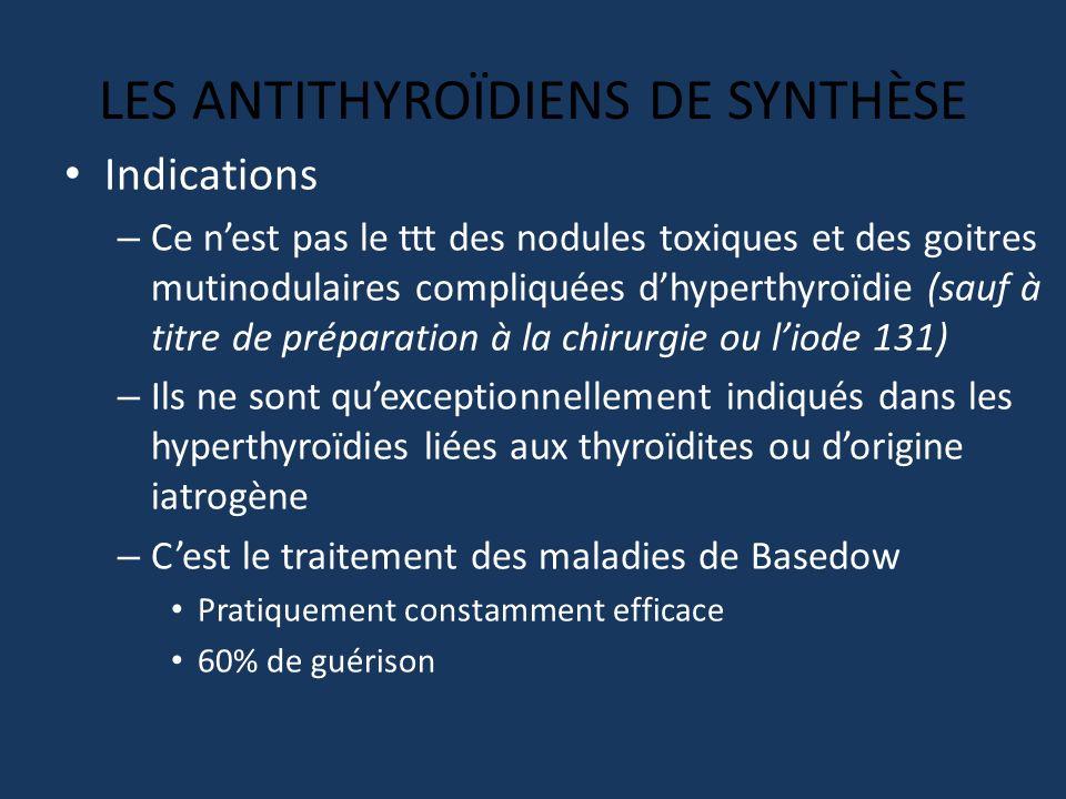 LES ANTITHYROÏDIENS DE SYNTHÈSE Indications – Ce nest pas le ttt des nodules toxiques et des goitres mutinodulaires compliquées dhyperthyroïdie (sauf