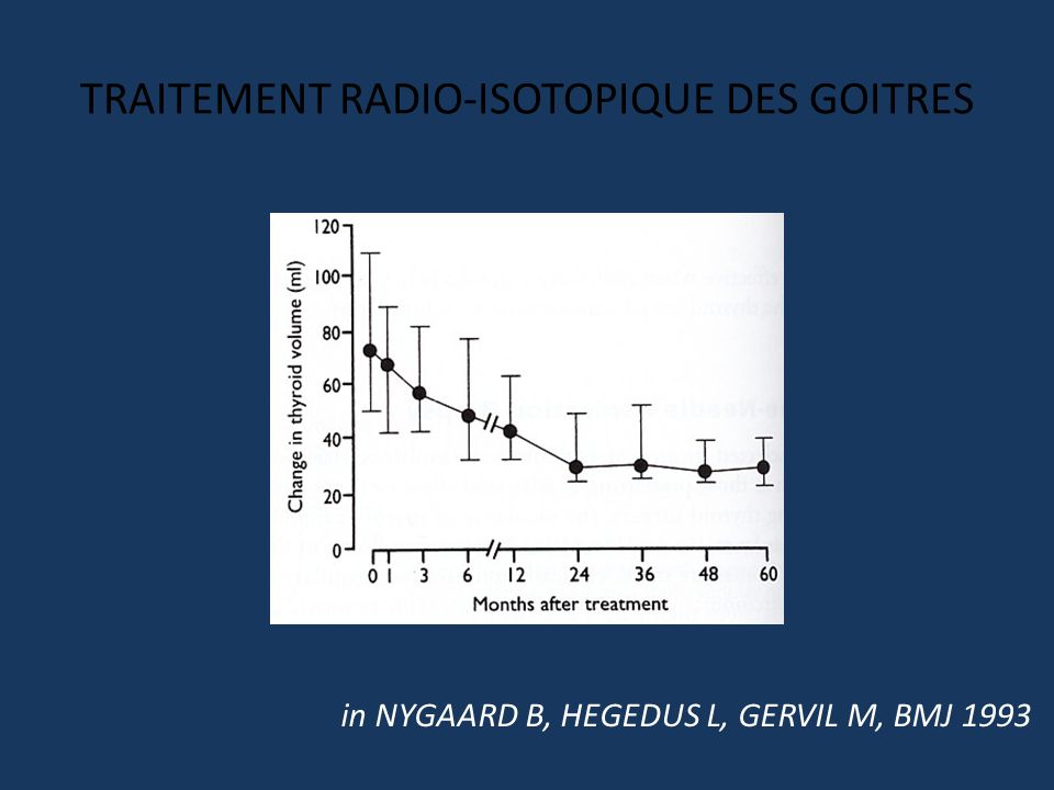 in NYGAARD B, HEGEDUS L, GERVIL M, BMJ 1993 TRAITEMENT RADIO-ISOTOPIQUE DES GOITRES