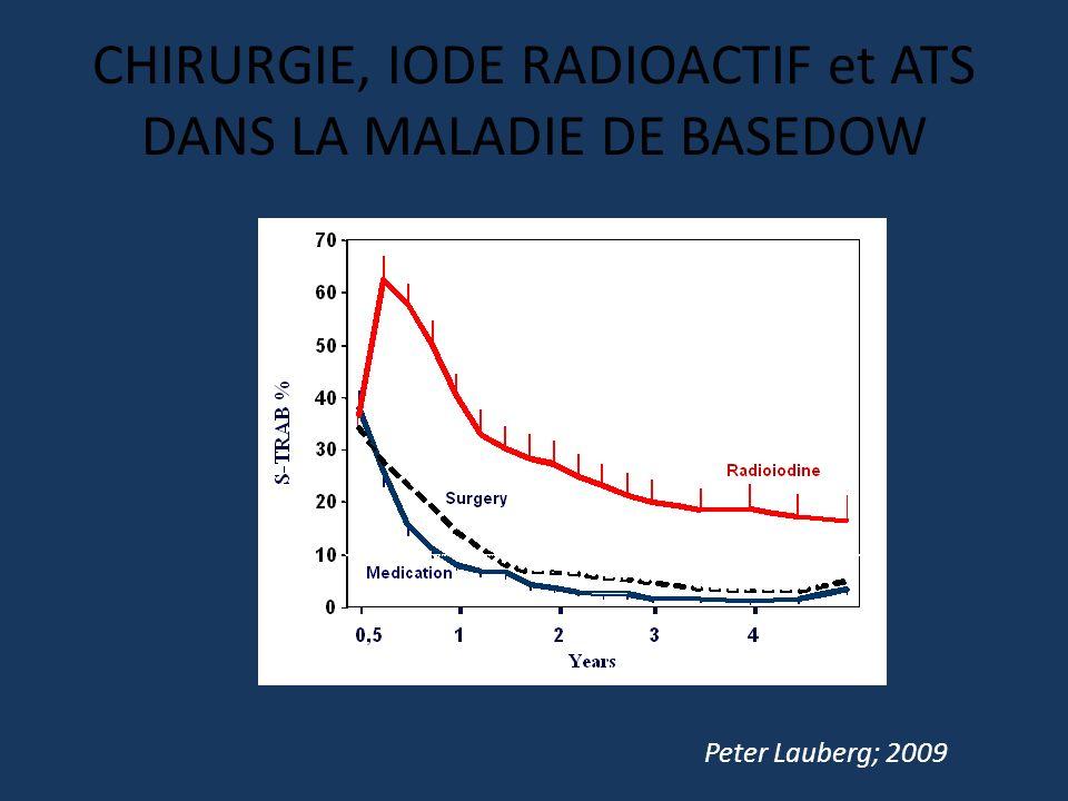 CHIRURGIE, IODE RADIOACTIF et ATS DANS LA MALADIE DE BASEDOW Peter Lauberg; 2009
