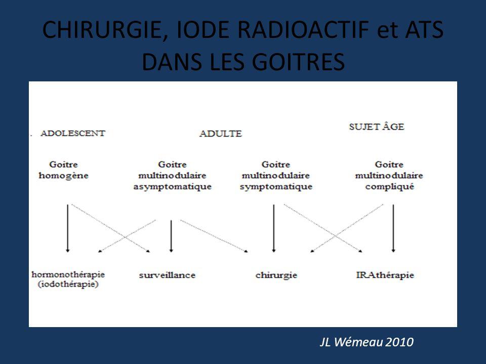 CHIRURGIE, IODE RADIOACTIF et ATS DANS LES GOITRES JL Wémeau 2010